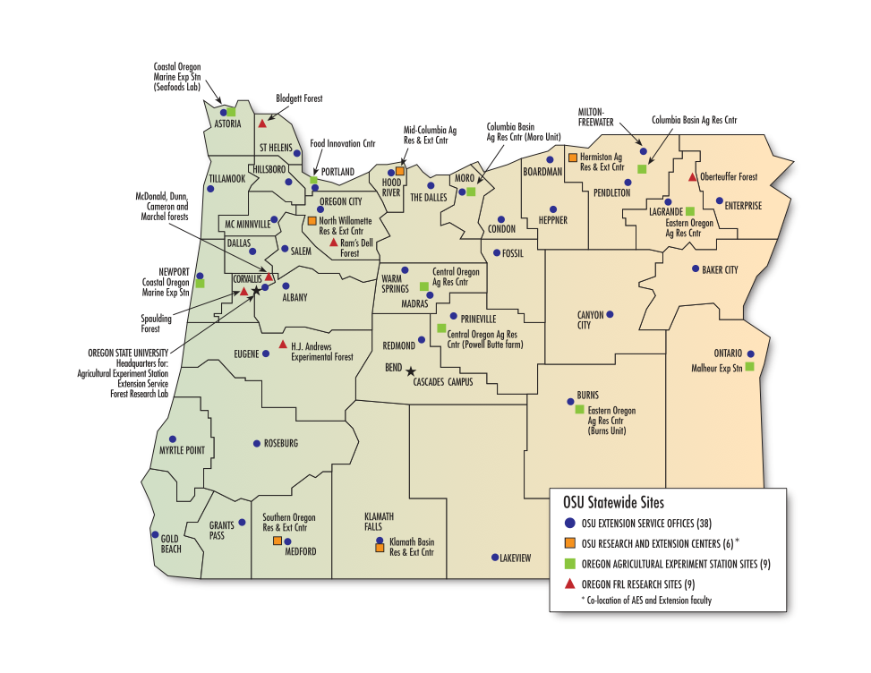 OSU Statewide Sites