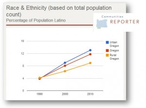 Race & Ethnicity graph
