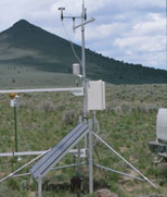 CO2 Monitoring Unit