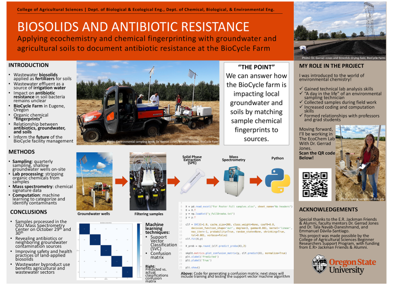 Brooke Bennett - Biosolids and Antibiotic Resistance: Applying ecochemistry and chemical fingerprinting with groundwater and agricultural soils to document antibiotic resistance at the BioCycle Farm
