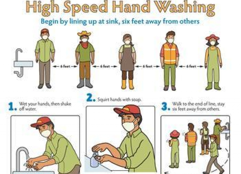 High Speed Hand Washing